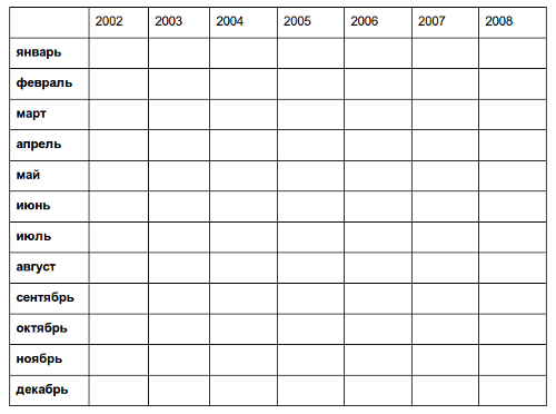 Таблица для самоанализа