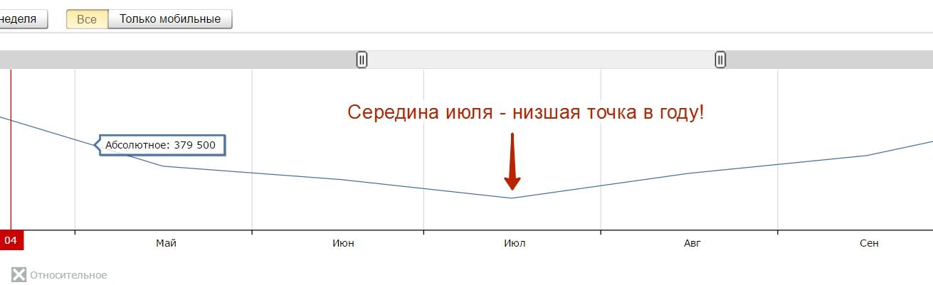 Подбор слов - Google Chrome