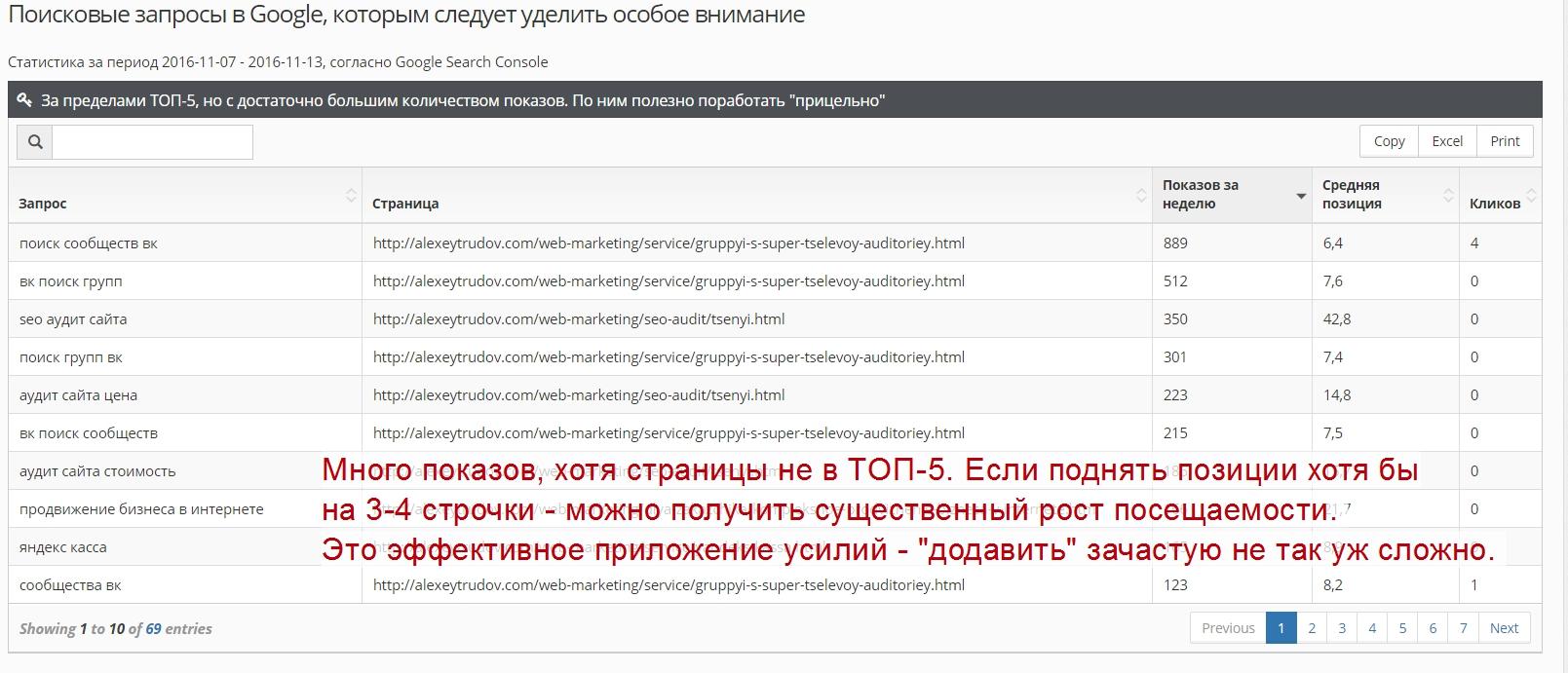 analiz-alexeytrudov-com-ot-2016-10-07-103554-seo-proryiv-google-chrome