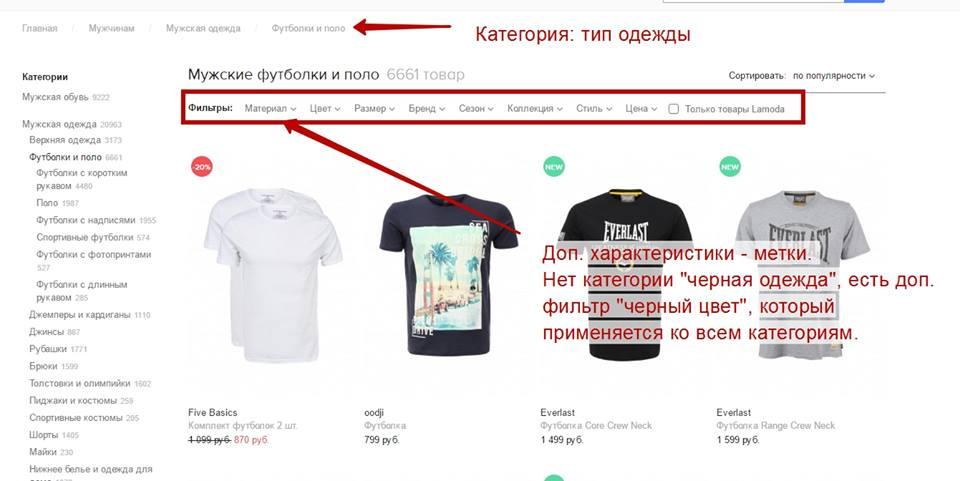 Компьютерная техника эффективное продвижение сайтов нас интересует мало интересное оформл forum создание и продвижение сайтов киев